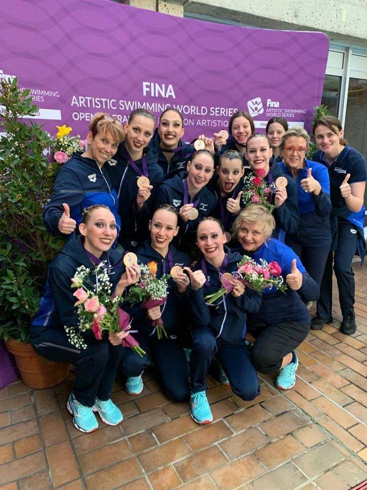 נבחרת ישראל בשחייה אמנותית 2020